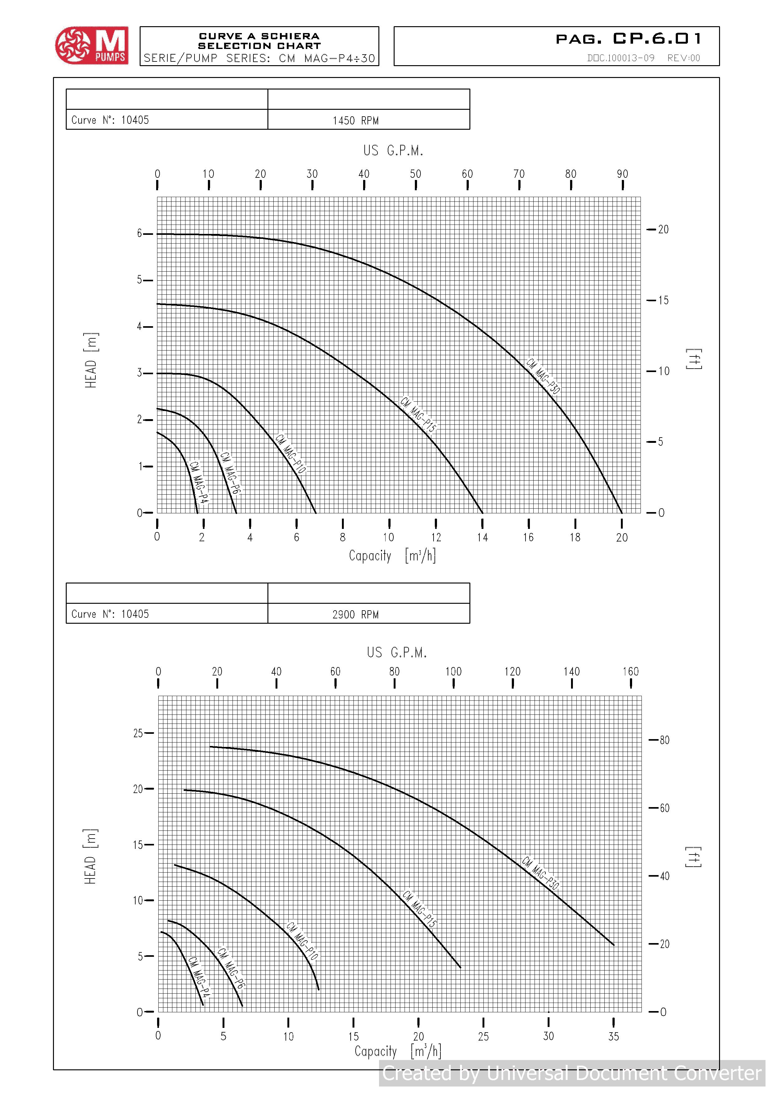 фото кривые-cm-mag-p