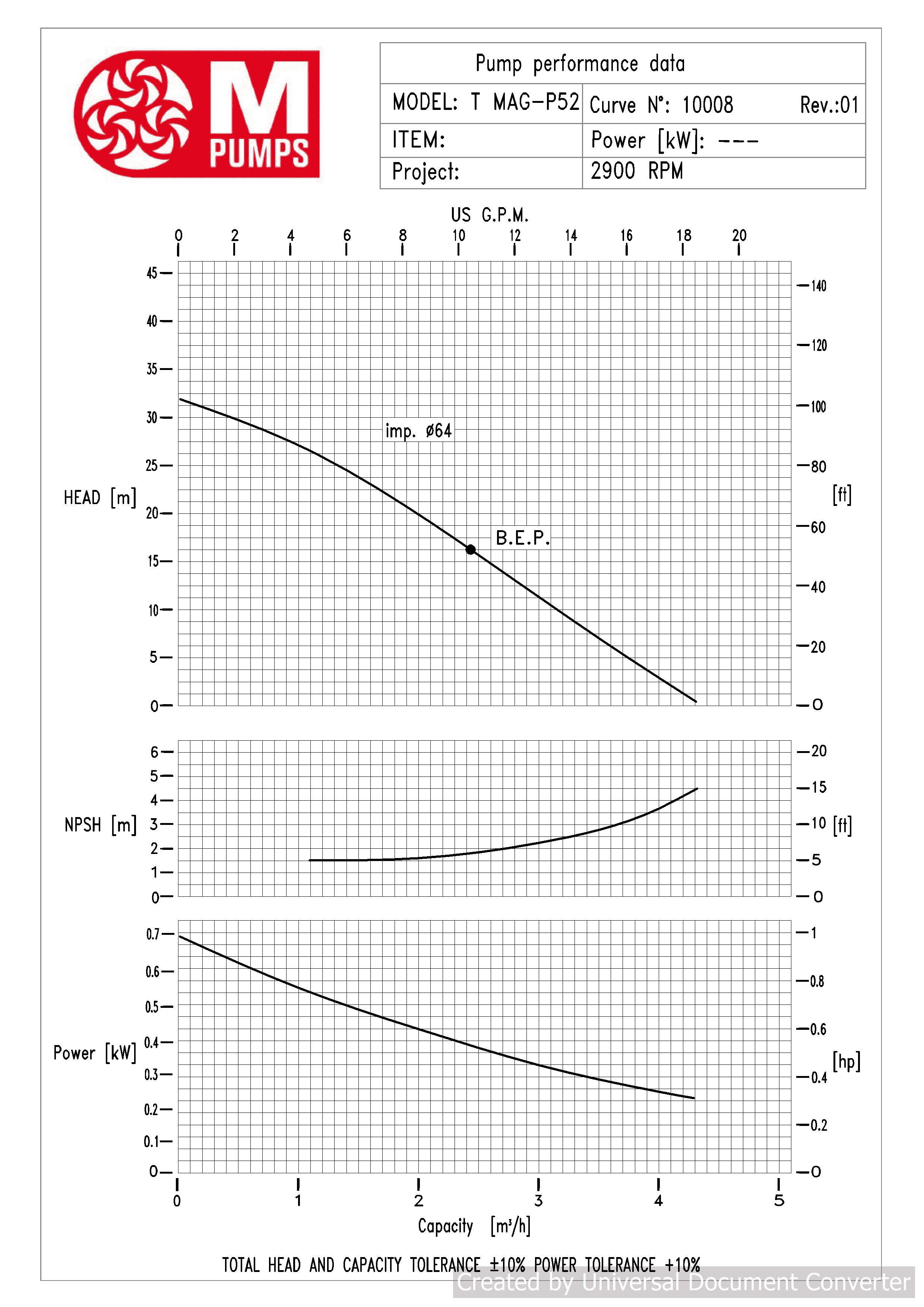 кривая t-mag-p-52
