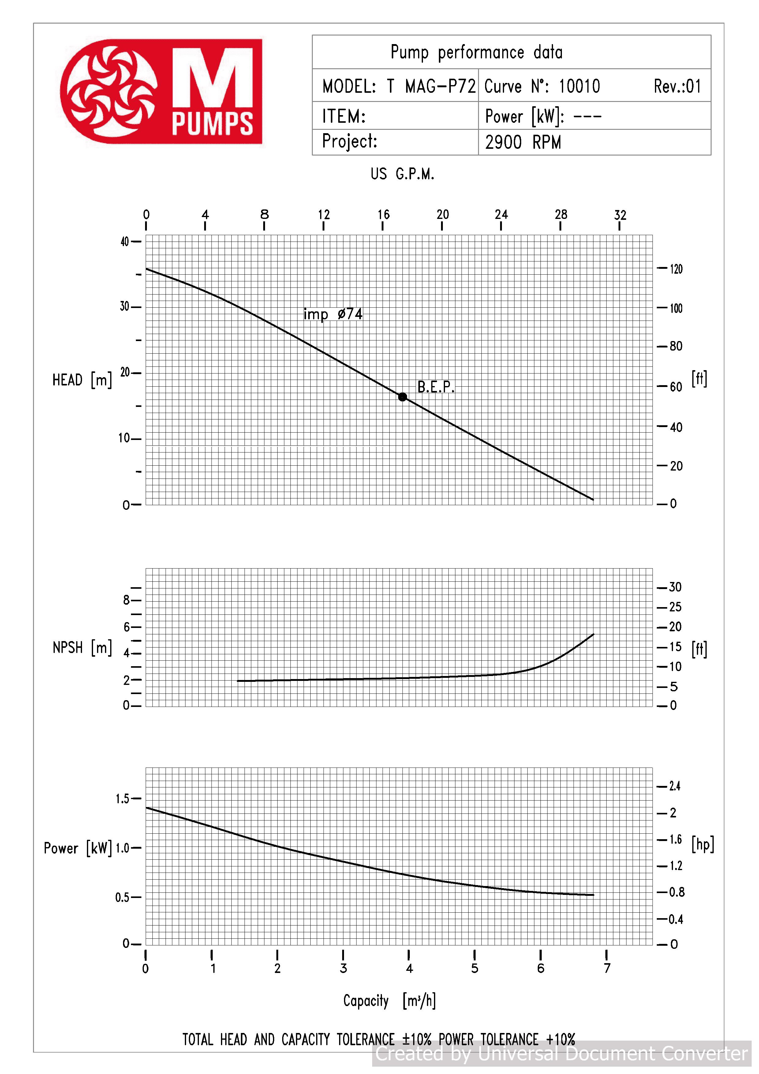 кривая t-mag-p-72